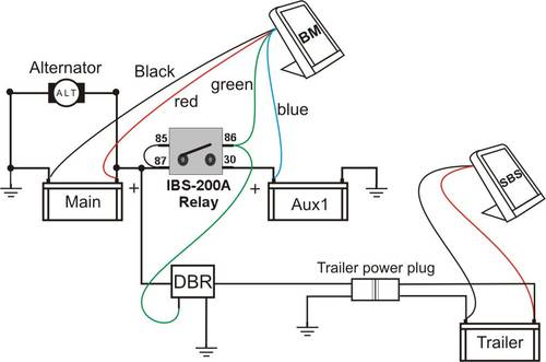 02f3e34ce8 ibs dbr (dualbatt relay) ibs triple battery system wiring diagram at eliteediting.co