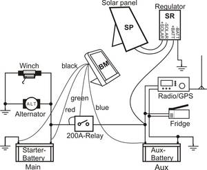 Need Help Dual Battery And Winch Wiring Questions on 4x4 dual battery system wiring diagram