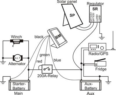 warn dual battery system wiring diagram dual battery system wiring diagram schematic shows the mercedes